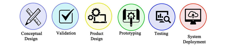 product-development